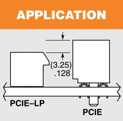 Low-Profile PCI-Express (PCIE-LPシリーズ)のアプリケーション